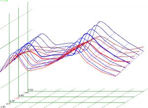 Pic. 3. Spectral-entropic analysis. Lymphadenitis.